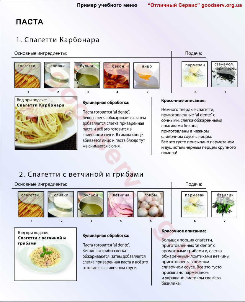 Учебное меню мой вариант