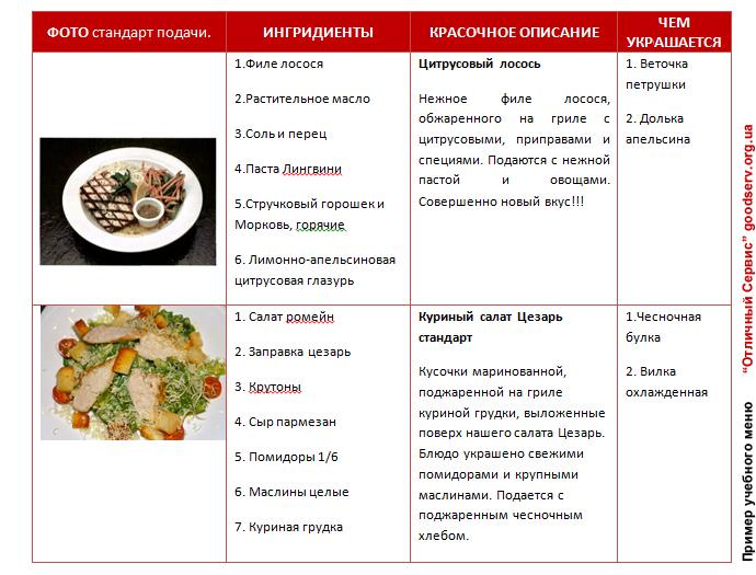 uchebnoe_menu_obichnoe