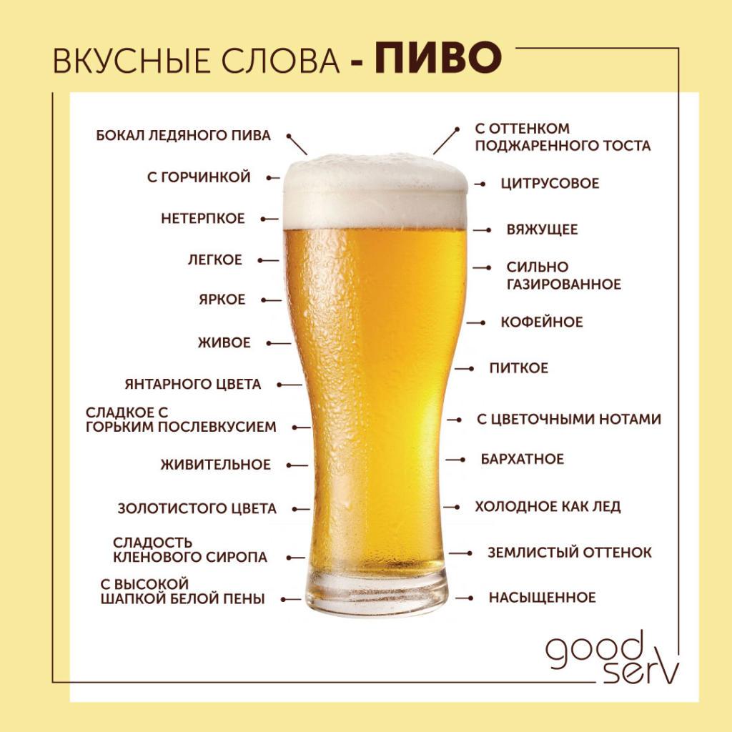 прилагательные для пива