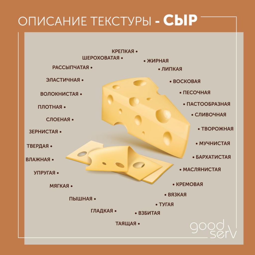 прилагательные для описание текстуры сыра