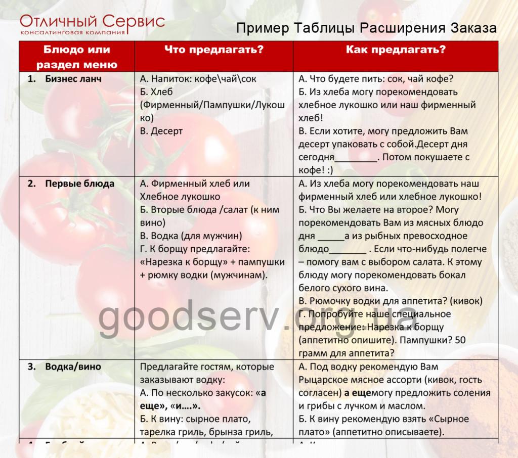 Пример Таблицы Расширения Заказа 1