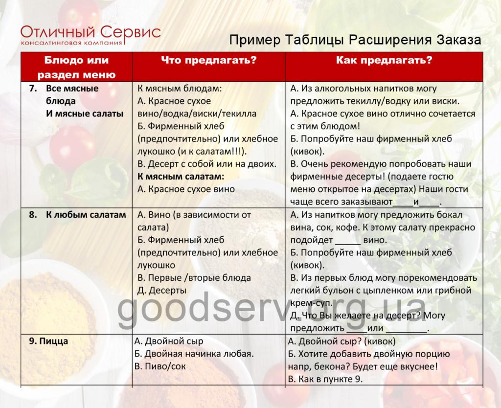 Пример Таблицы Расширения Заказа 2